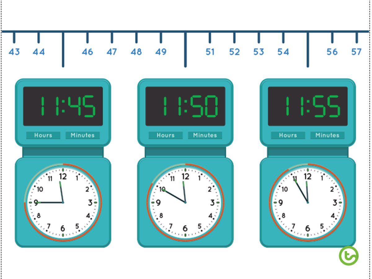 Time Resources and Activities - Time Number Line