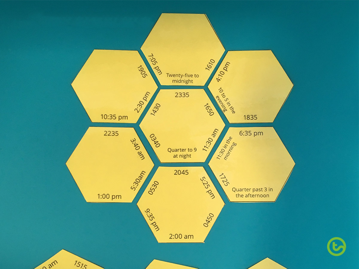 Time Resources and Activities - Time Polygons