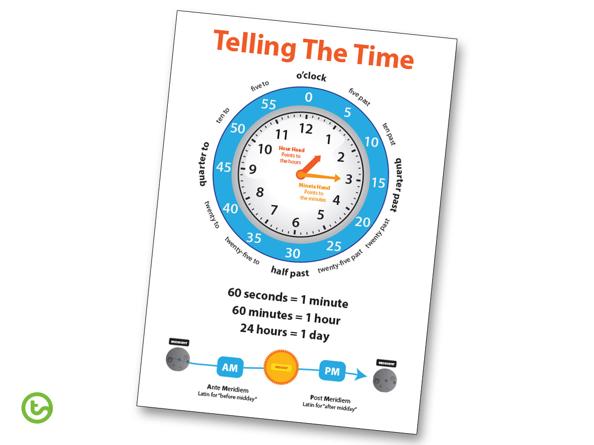 Time Resources and Activities - Telling the Time Poster
