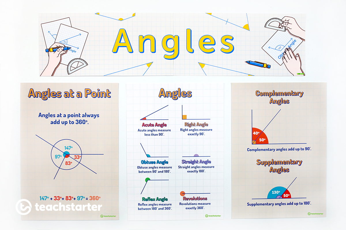 Angles Display