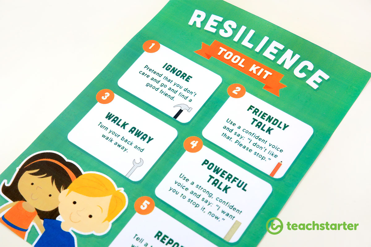 Resilience Toolkit Poster with Explanations