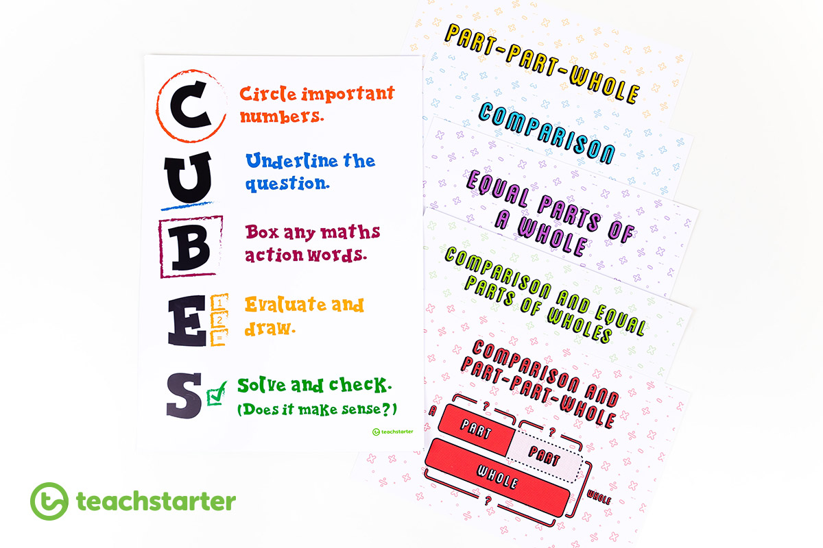 Bar Model Problem Solving Poster Resource Teaching Mathematics Math CUBES