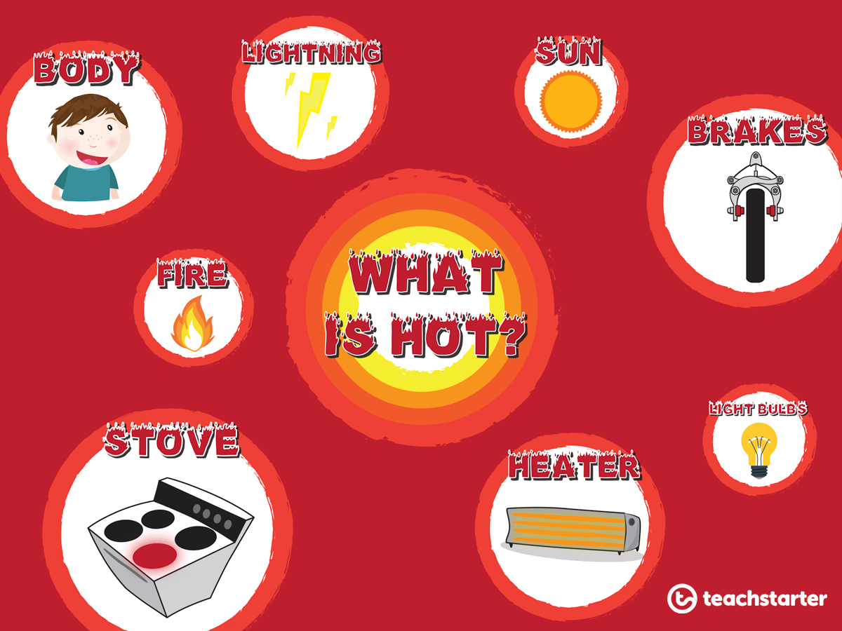 The Heat is On! A Comprehensive Unit On Heat Energy