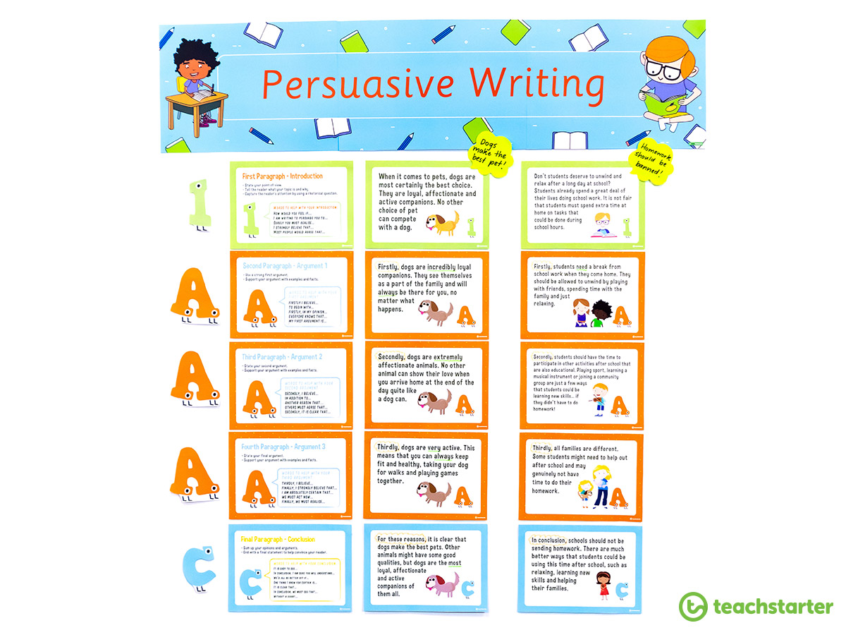 Resources examples in essay