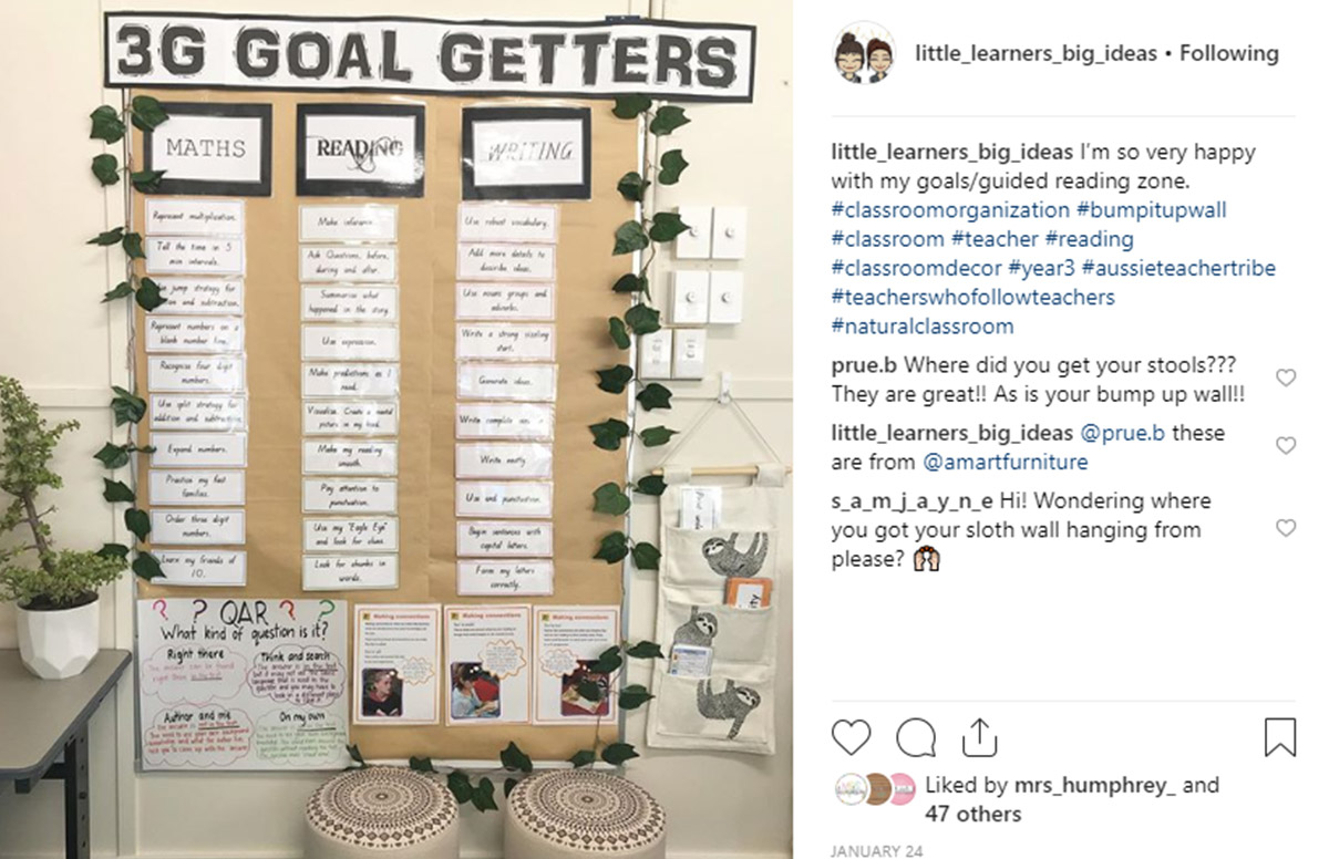 Goal Getters Classroom Display