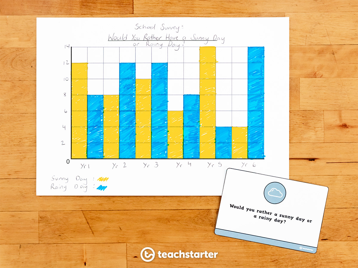 Would You Rather Questions - Graphing and Data