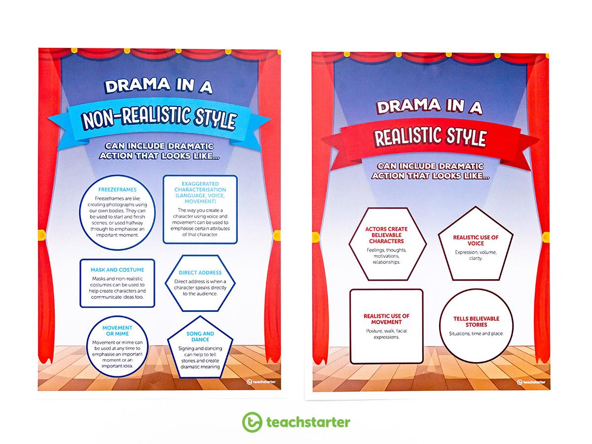 World Theatre Day Types of Drama
