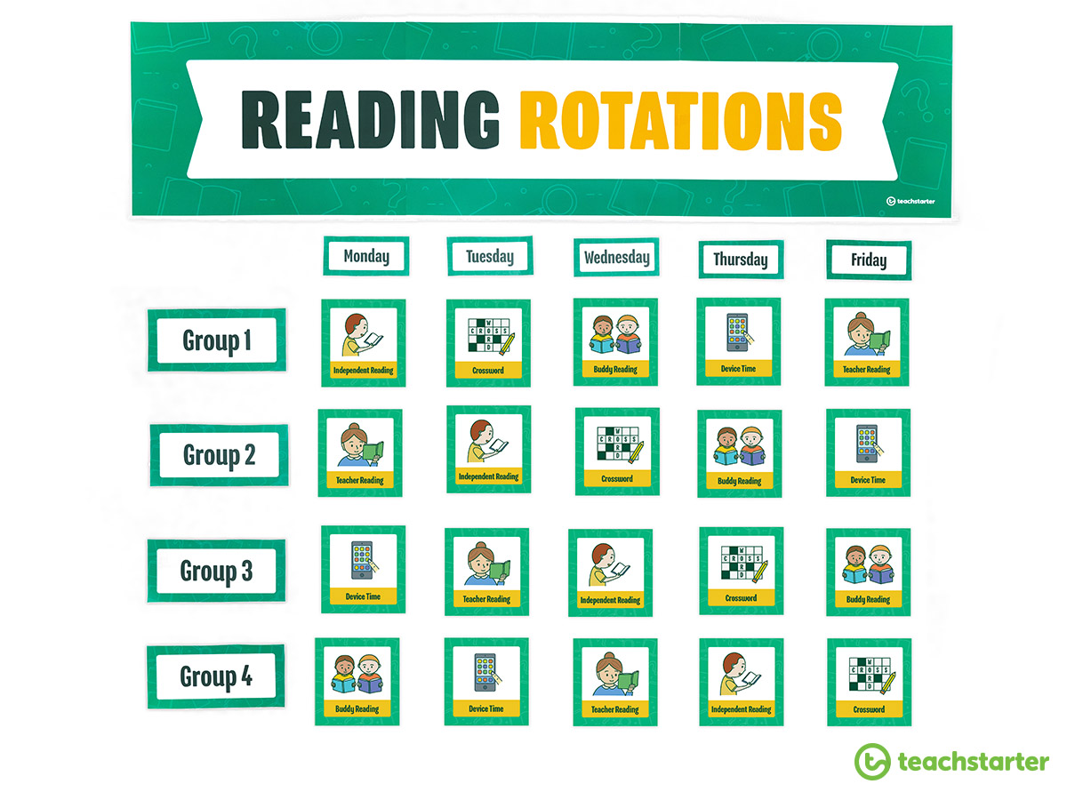Reading Rotation Display for the Classroom