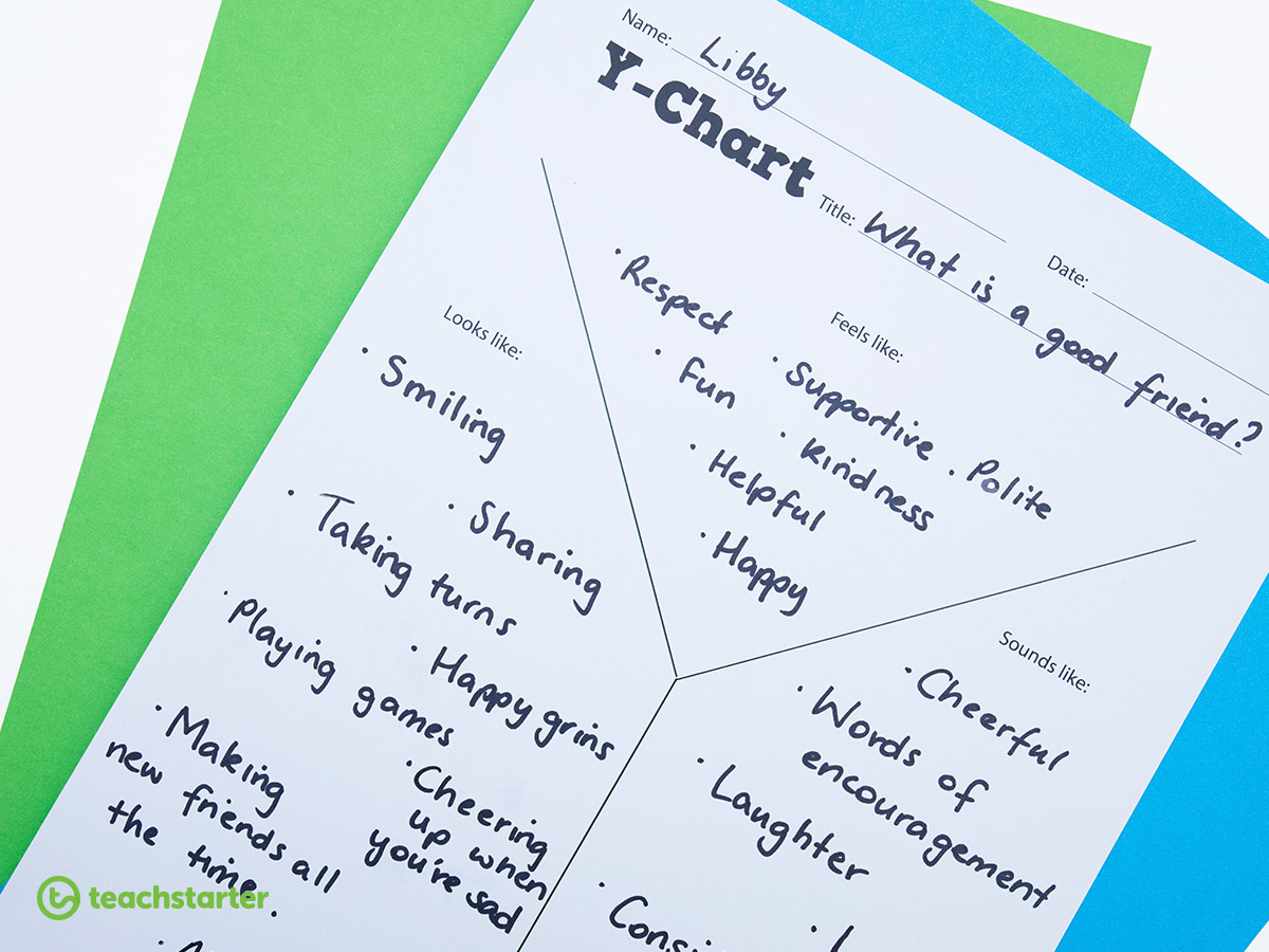 Teaching Friendship | Banish Bullying in the Classroom - Create a Y Chart About Friendship