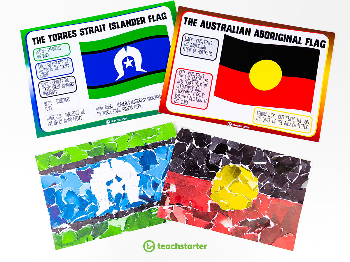 9 Naidoc Week Activities For 2019 Free Resource Teach