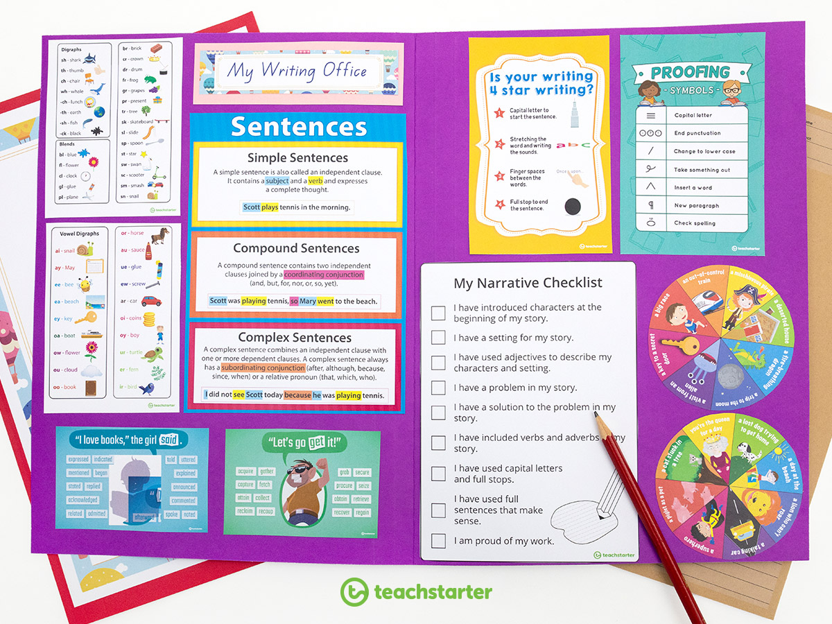 Read how a mini writing office can help you develop your students writing skills