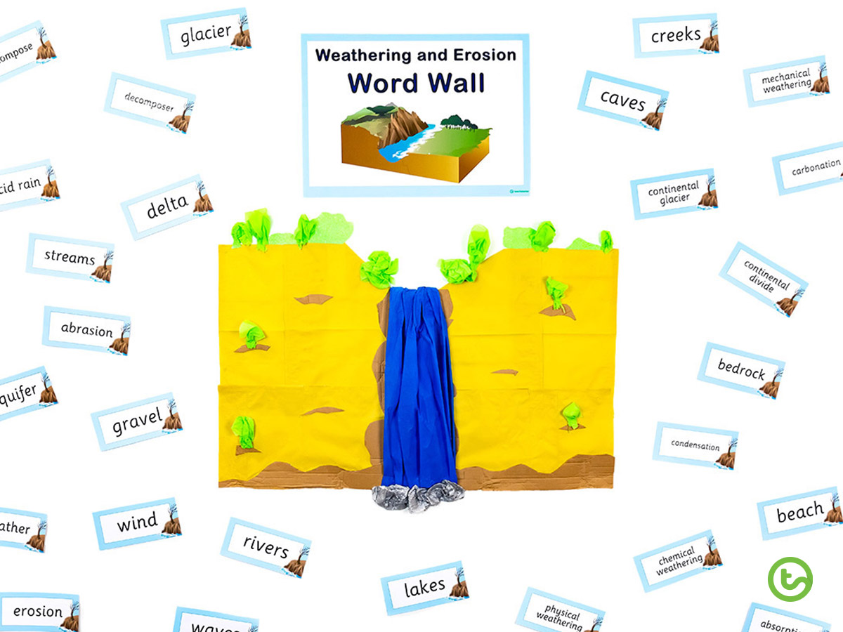Weathering and erosion word wall for a bulletin board
