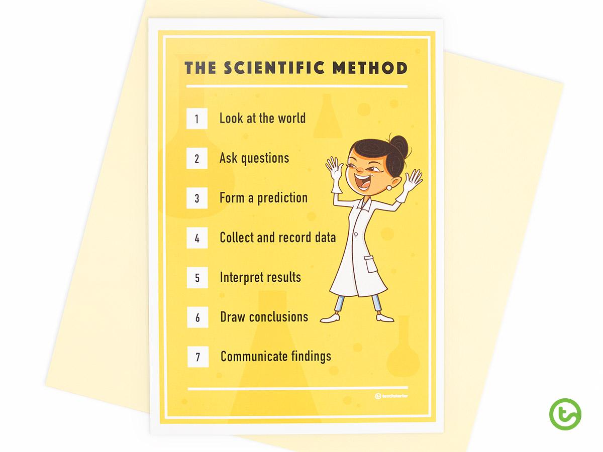Science for kids - teaching Scientific Method