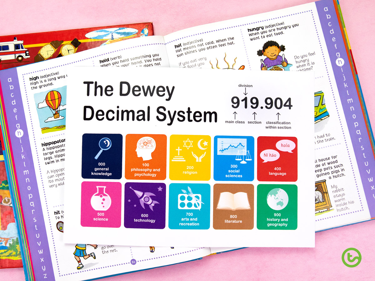 Library Activities for Kids - Making the most of library time - dewey decimal system