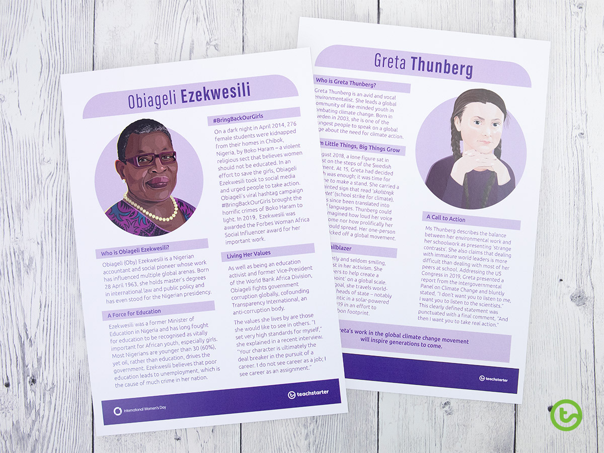 NEW International Women's Day Classroom Resources - Influential Women Profiles