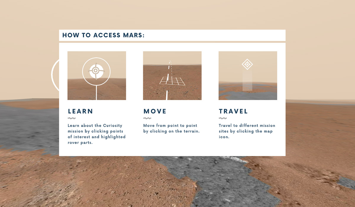 Access to Mars